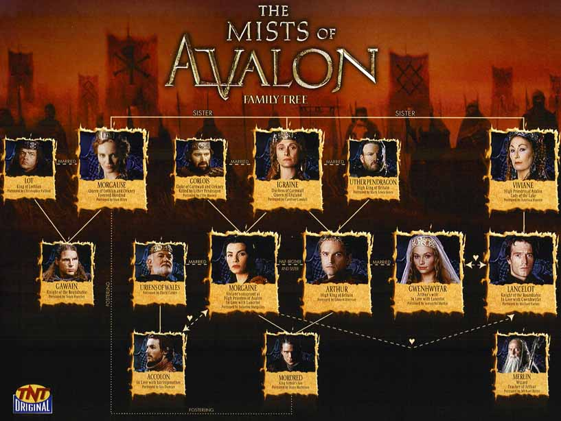 a character analysis of the novel the mists of avalon Presenting avalon #1 avalon by mindee arnett here is the summary of the book: a ragtag group of teenage mercenaries who crew the spaceship avalon stumble upon a conspiracy that could threaten the entire galaxy in this fascinating and fast-paced sci-fi adventure from author mindee arnett.